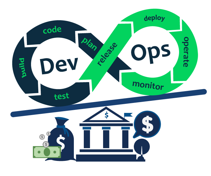 bank overlayed with the DevOps logo