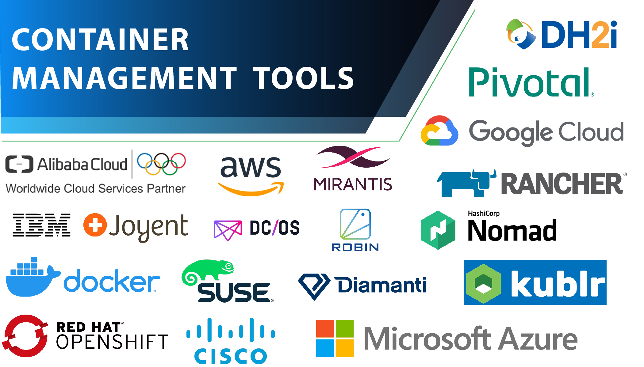 logos of container management tools