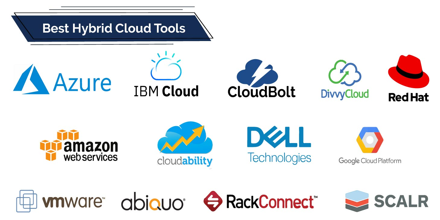 image of hybrid cloud tools' logos