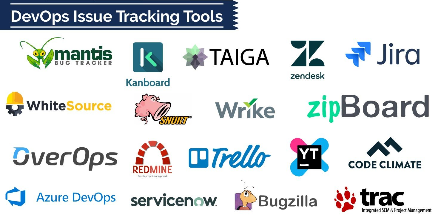 banner showing the logos of issue tracking tools