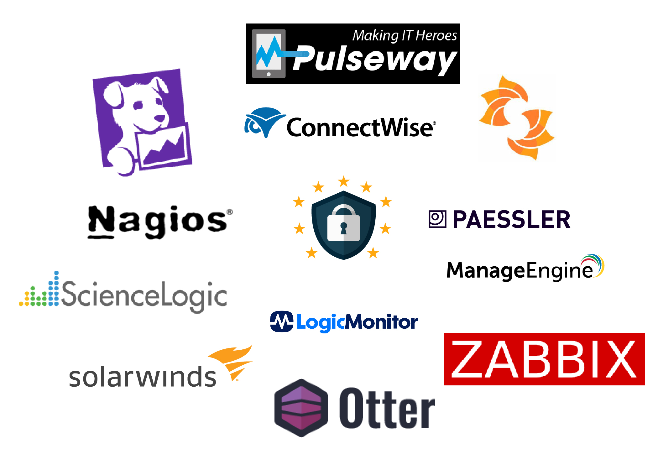 logos of several IT monitoring tools