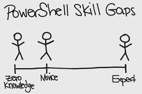 PowerShell Skill Gaps