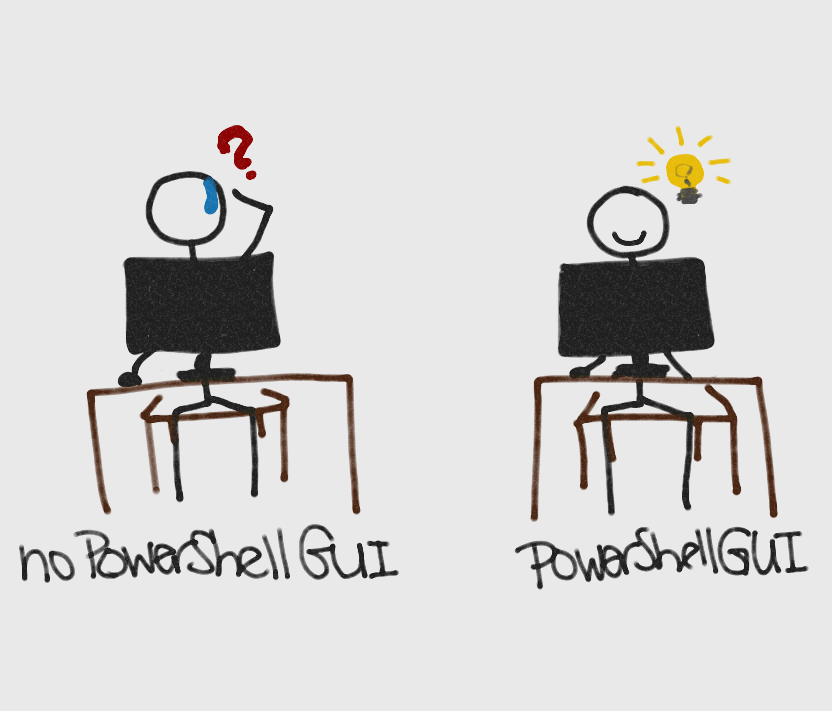Using PowerShell to Write PowerShell GUIs? You May Be Making a Mistake