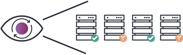 diagram depicting a system monitoring servers for configuration drift